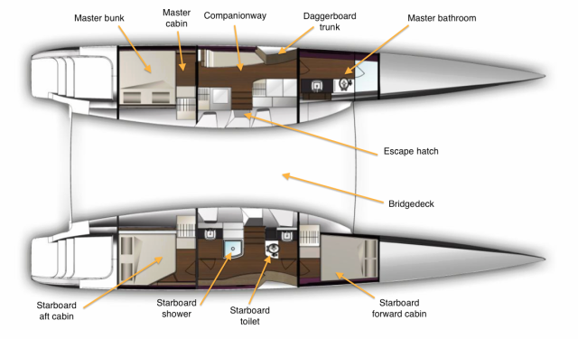 Outremer 5X cabin deck layout. This shows what they call the Owner's layout which has the entire port hull fitted out as a master suite.