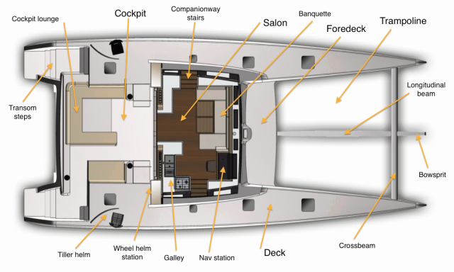 5X deck