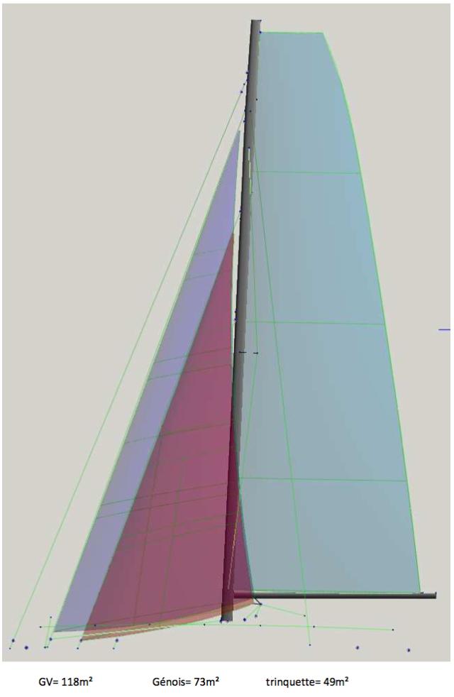 """The """"optional"""" sailplan"""