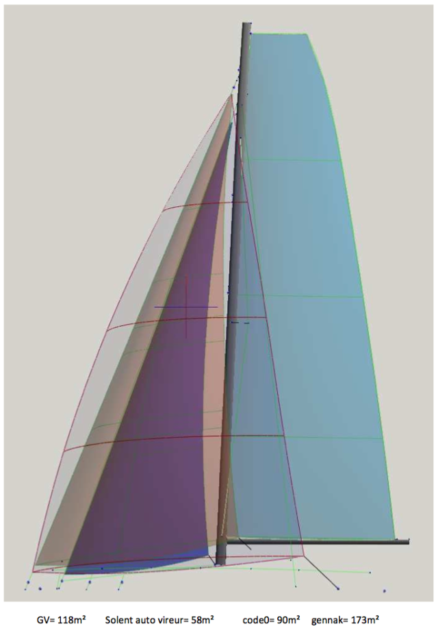 "The ""standard"" configuration consists of the mainsail (grande voile)"